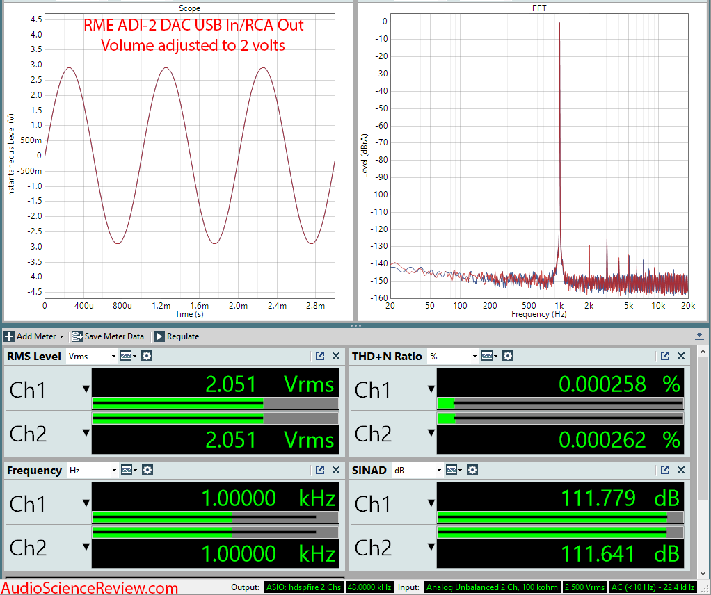 RME ADI-2 DAC And Headphone Amplifier RCA Audio Measurements.png