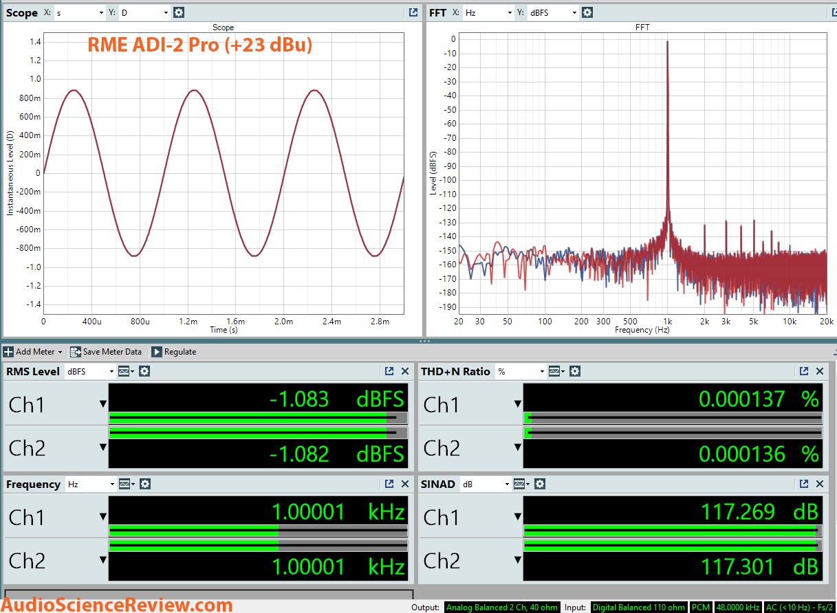 RME ADI-2 Pro ADC Dashboard Measurement.png