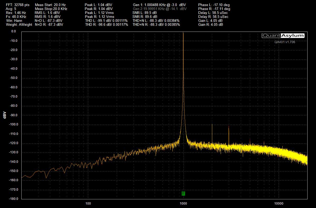 RME ADI-2 Pro LO_1-2 TS Ref +4dBu Vol 0dB Out 1.1V 10k dBA 01.png