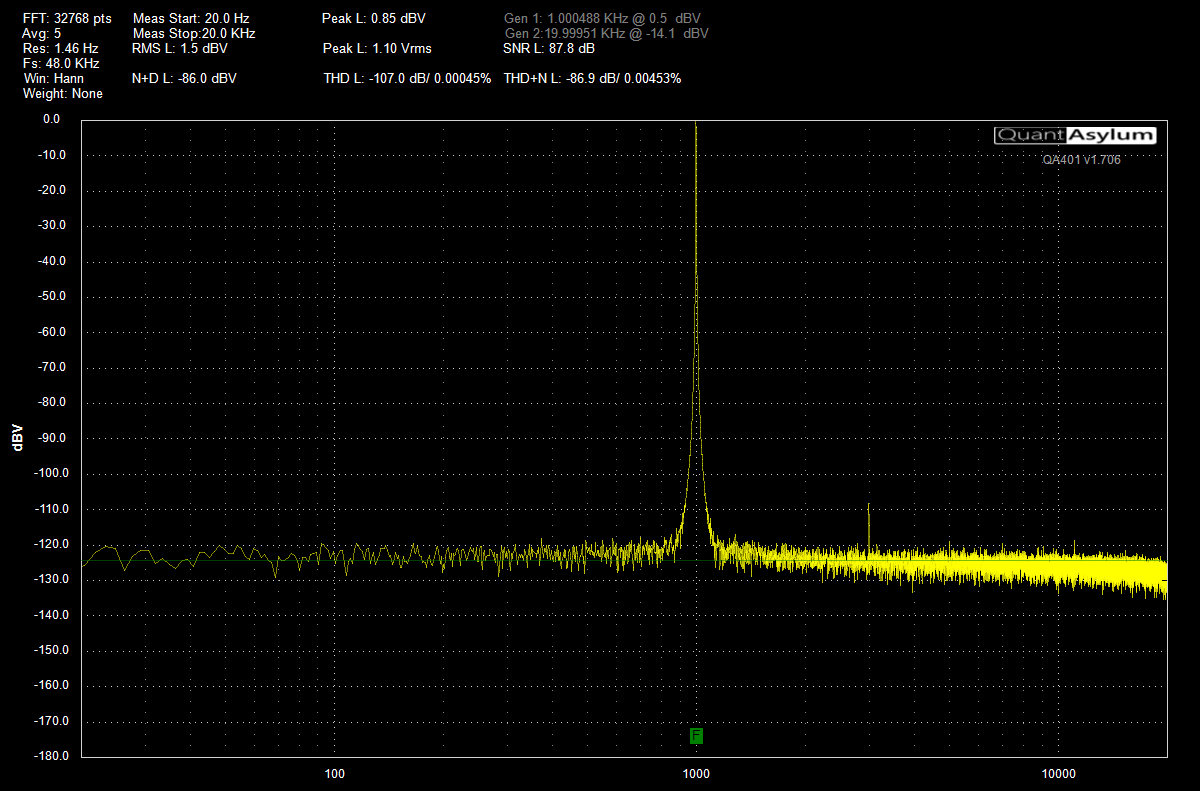 RME ADI-2 Pro LO_1-2 XLR Ref +4dBu Vol 0dB Out 1.1V 10k 01.png