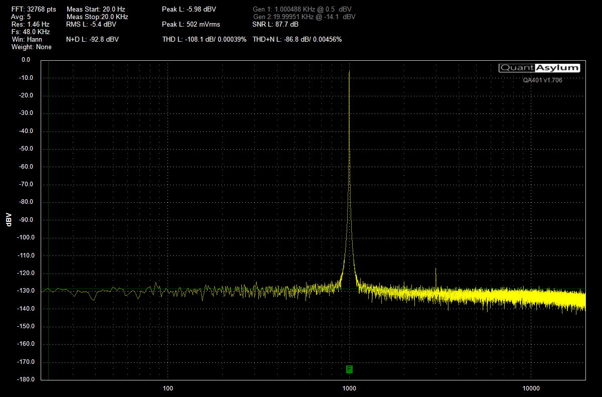 RME ADI-2 Pro LO_1-2 XLR Ref +4dBu Vol -7dB Out 0.5V 10k 01.png