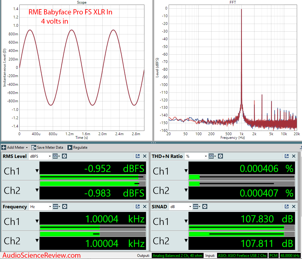 RME Babyface Pro FS 24 channel bus powered professional interface ADC Audio Measurements.png