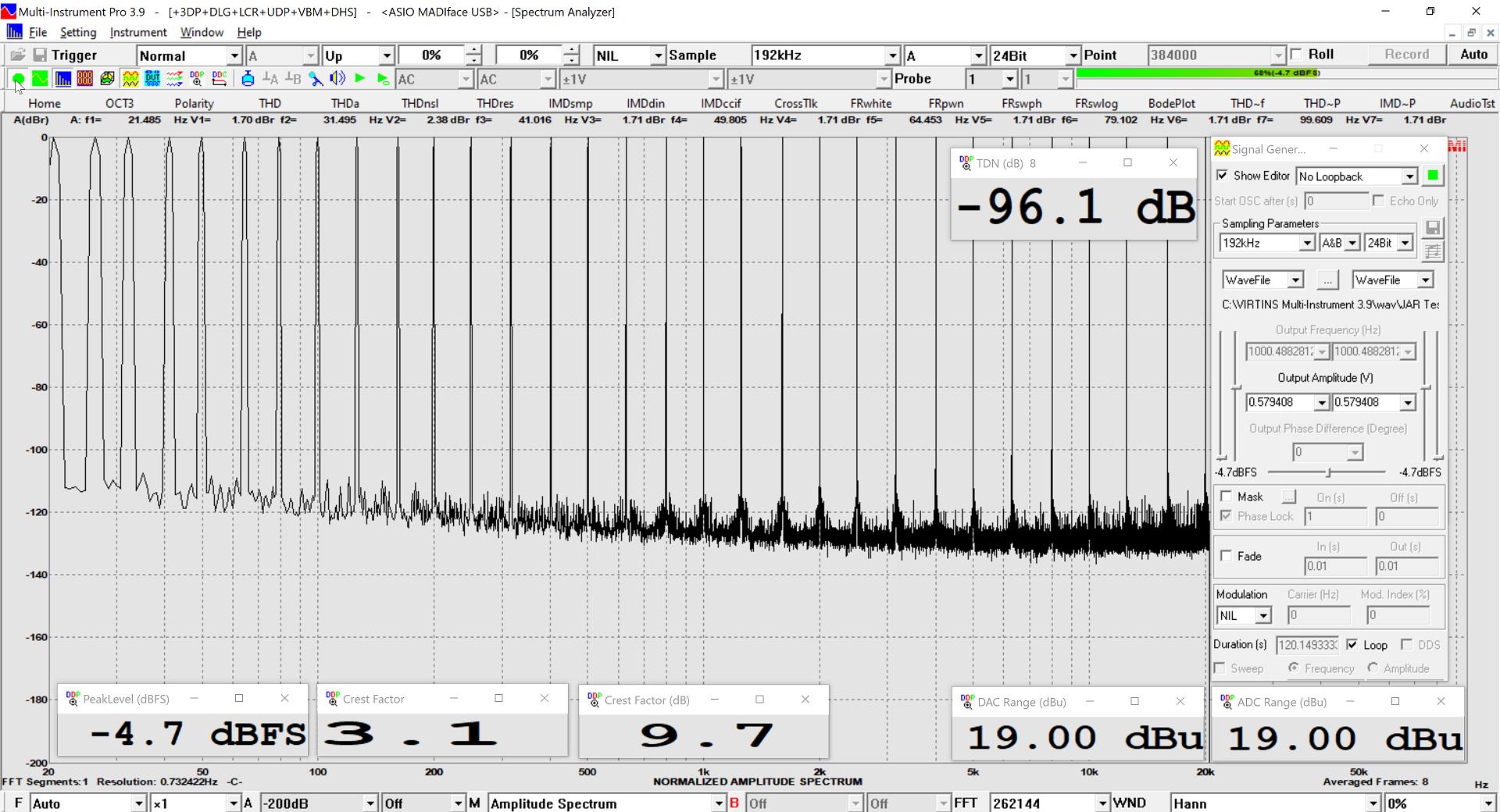 RME UCX II 32 tones 192kHz WAV.png