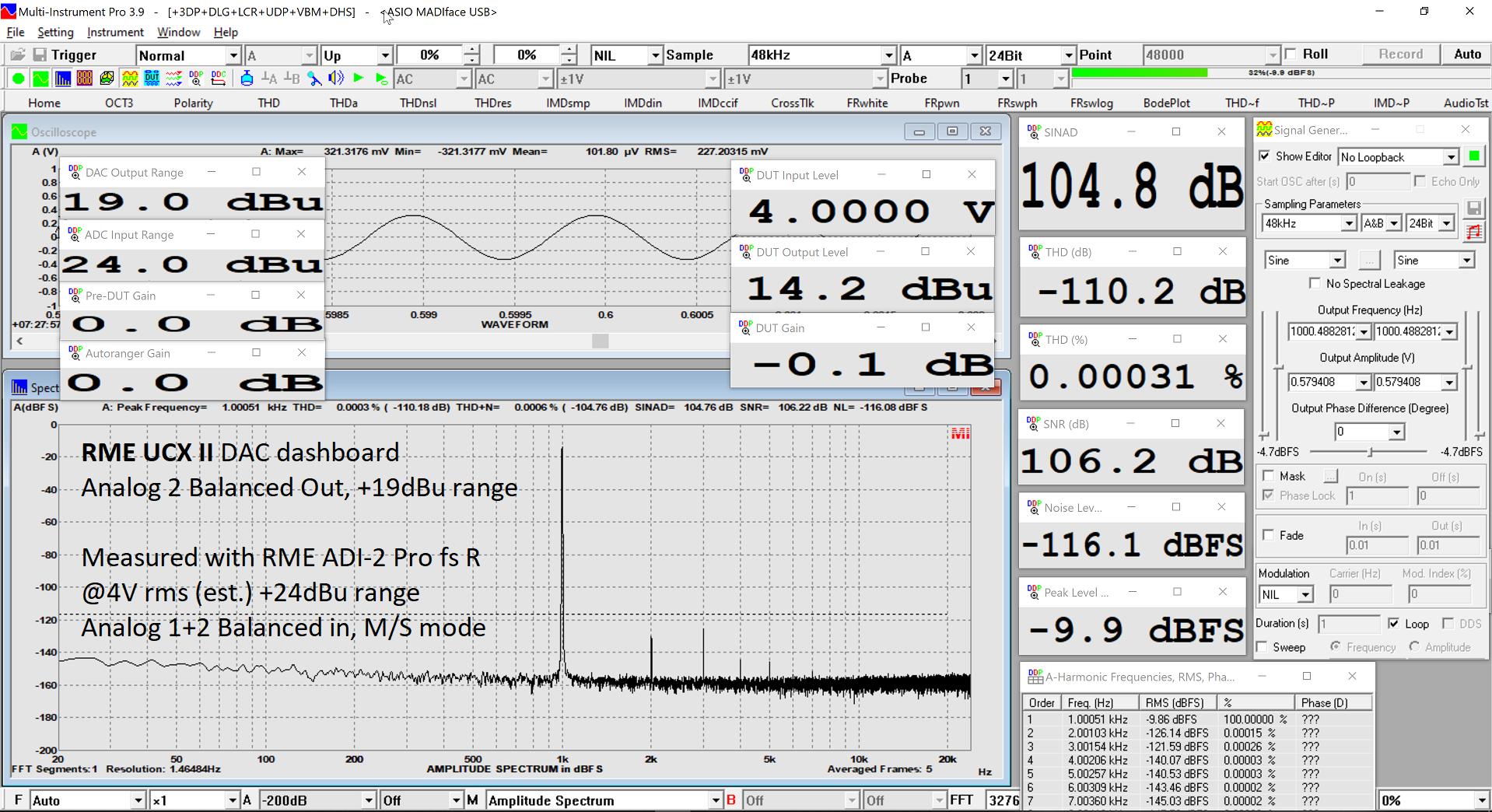 RME UCX II DAC Dashboard 3.png