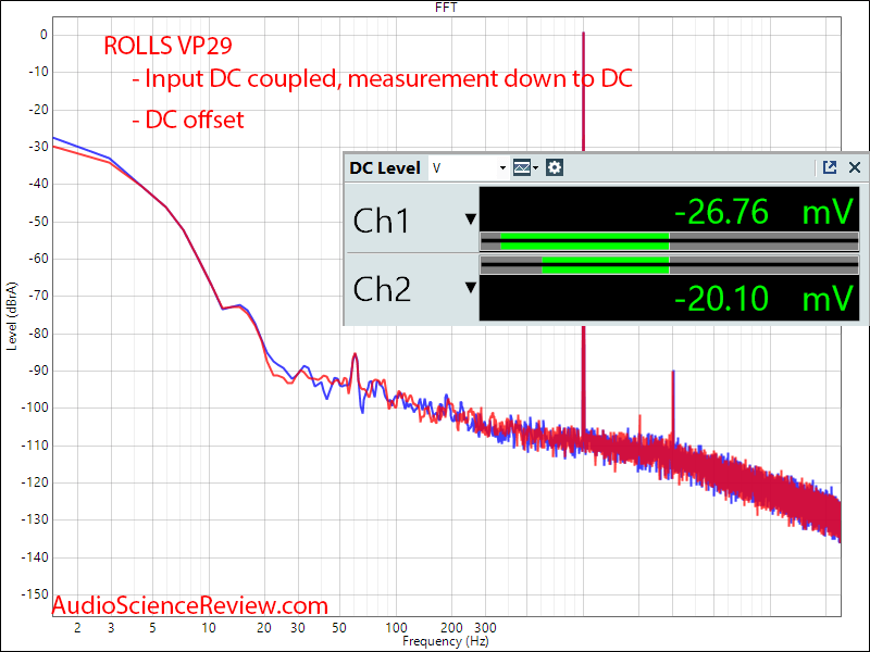 ROLLS VP29 Measurements Phono preamp DC Offset.png
