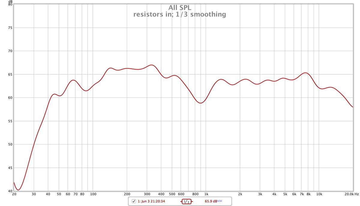 Room Frequency Response 3.7i with resistors in 900 Hz is 1-5 inch wavelength.jpg
