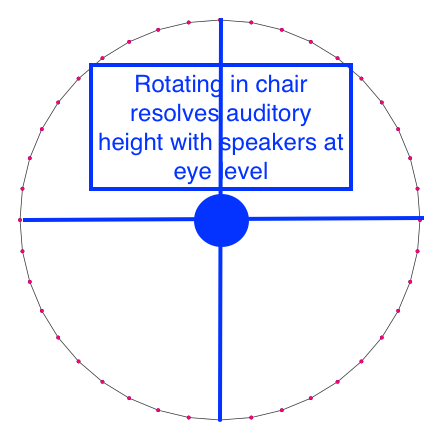 Rotating chair for height resolution.1.png