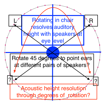 Rotating chair for height resolution.3.png