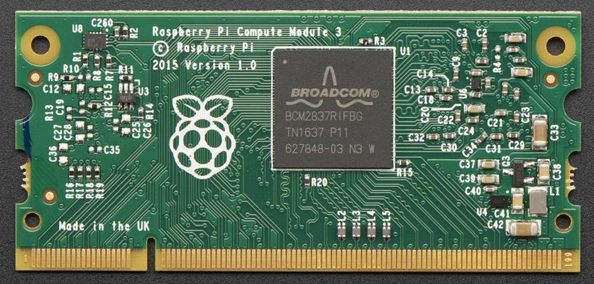 RPi Compute.png