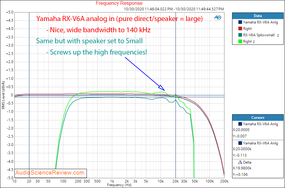 RX-V6A 7.2-Channel AV Receiver with 8K Analog In Frequency Response Audio Meaurements.png