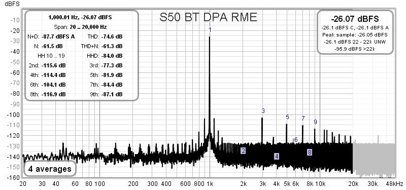 S50 BT siggne_DPA1_RME.jpg