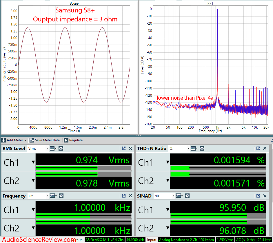 Samsung S8+ Headphone Output Jitter Audio Measurements.png