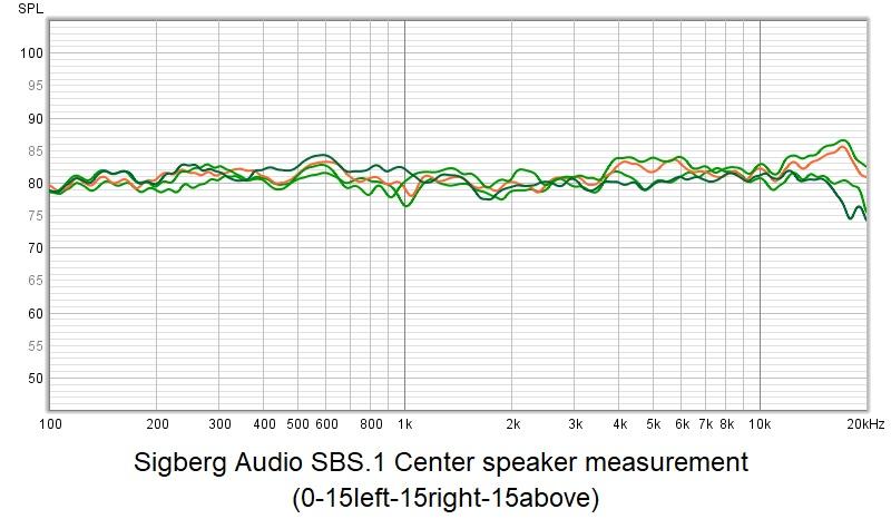 SBS.1 Centerspeaker.jpg