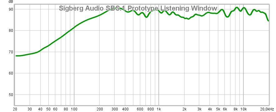 sbs.1.listeningwindow.jpg