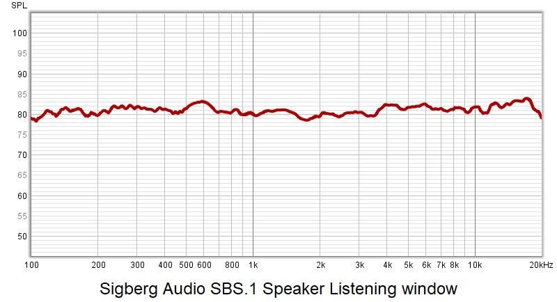 SBS.1 ListeningWindow.jpg