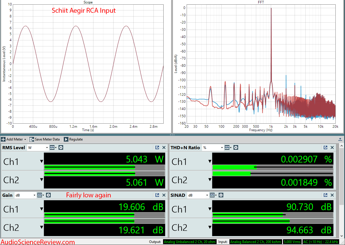 Schiit Aegir Stereo Power Amplifier Audio Measurements.png