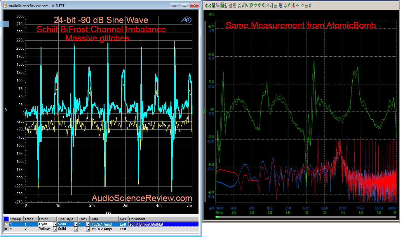 Schiit BiFrost Multibit DAC -90 db sine wave measurement vs SBF.png