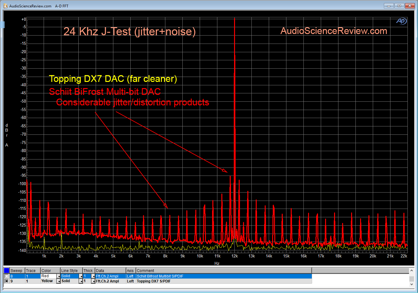 Schiit BiFrost Multibit DAC J-test Jitter Measurement.png