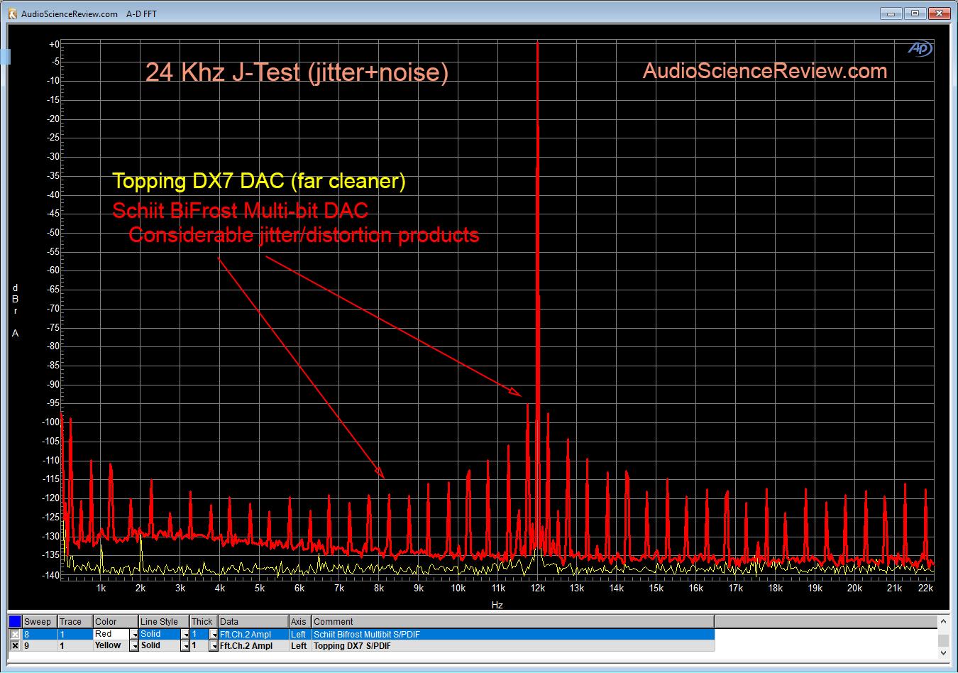 Schiit BiFrost Multibit DAC J-test Jitter Measurement.png