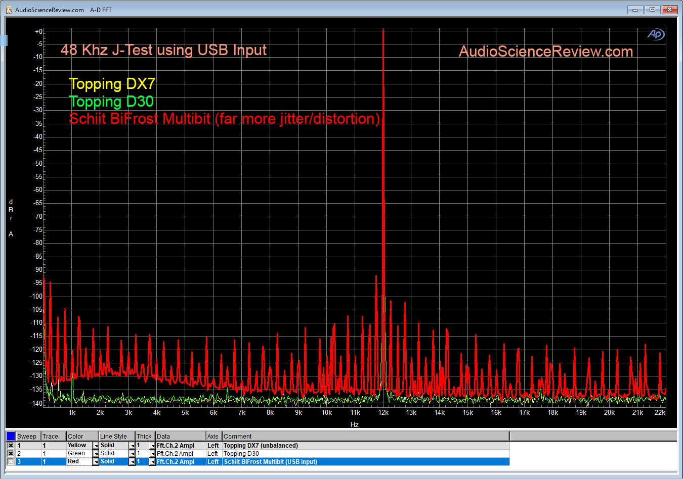 Schiit BiFrost Multibit DAC J-test Jitter over USB Measurement.png