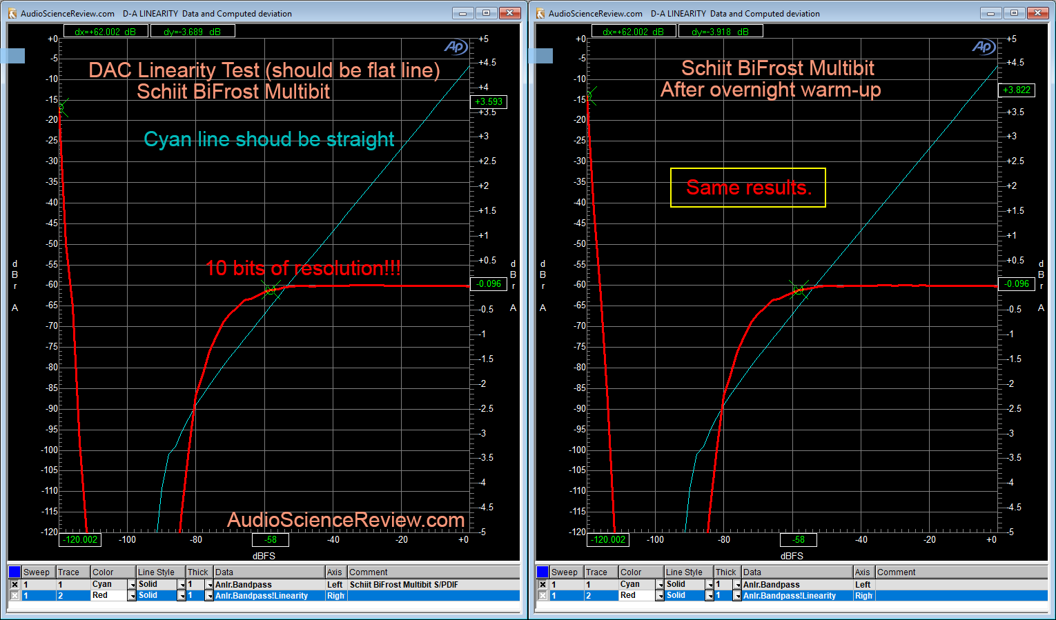 Schiit BiFrost Multibit DAC Linearity Test after warm-up.png
