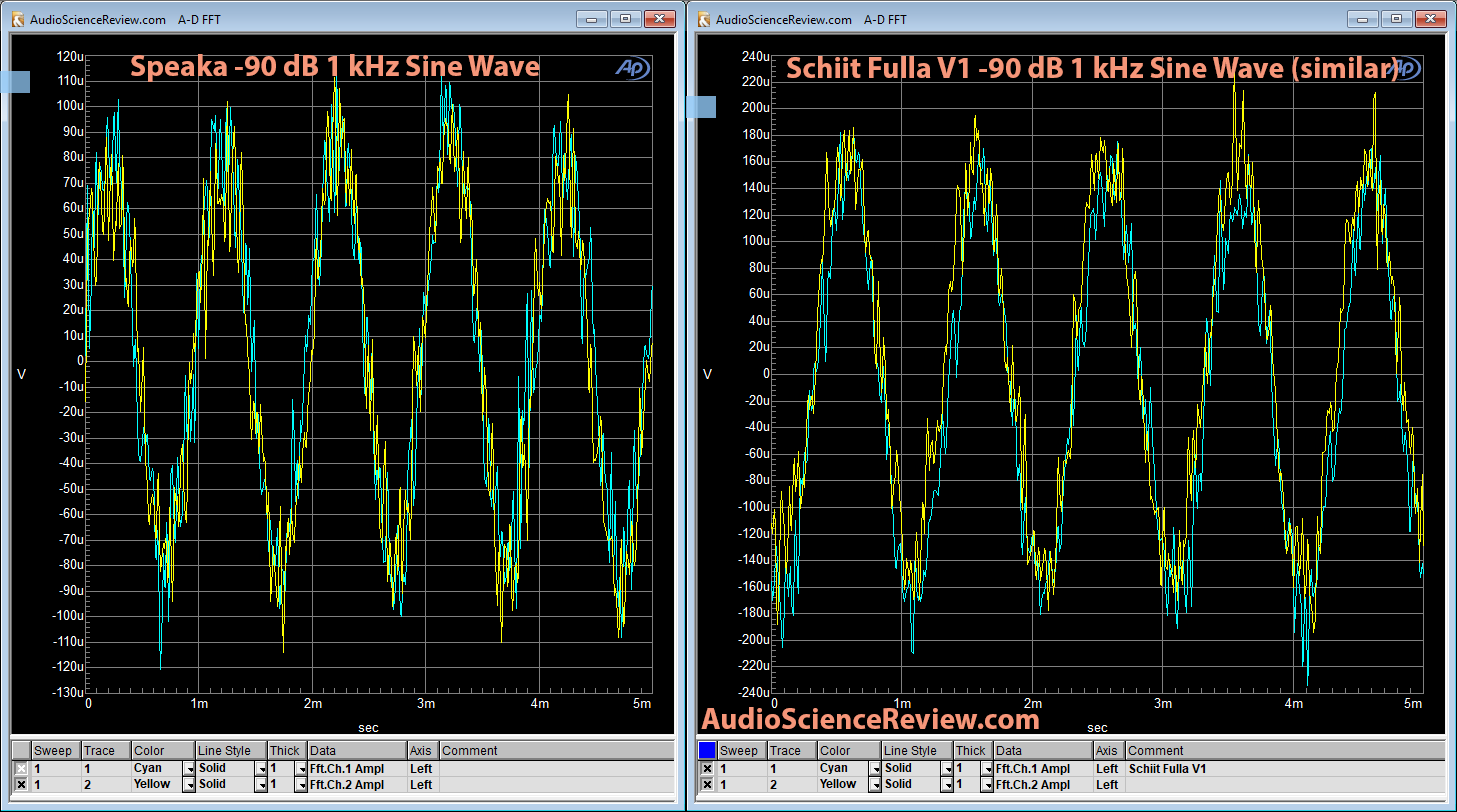Schiit Fulla V1 -90 db sine wave measurement.png