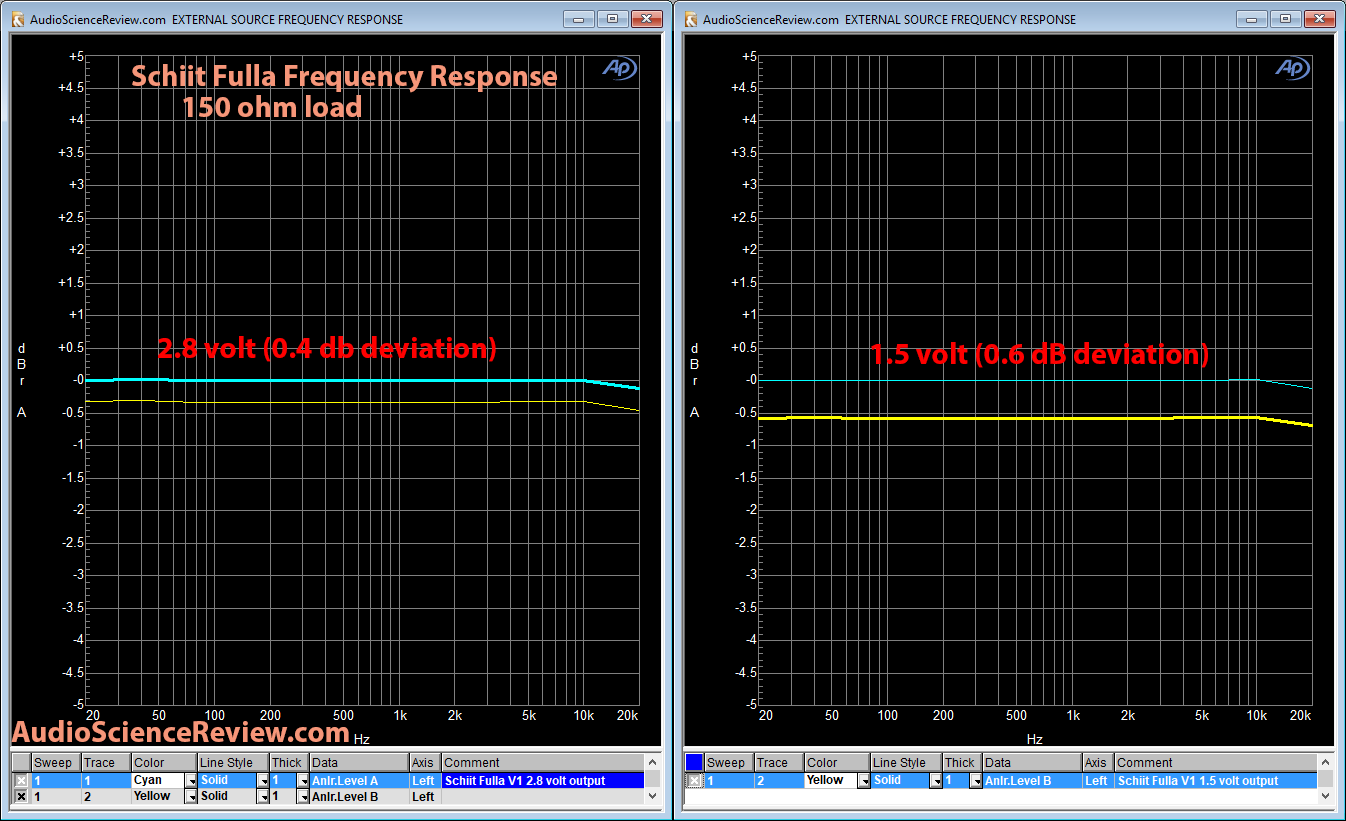 Schiit Fulla V1 channel imbalance part 1 measurement.png