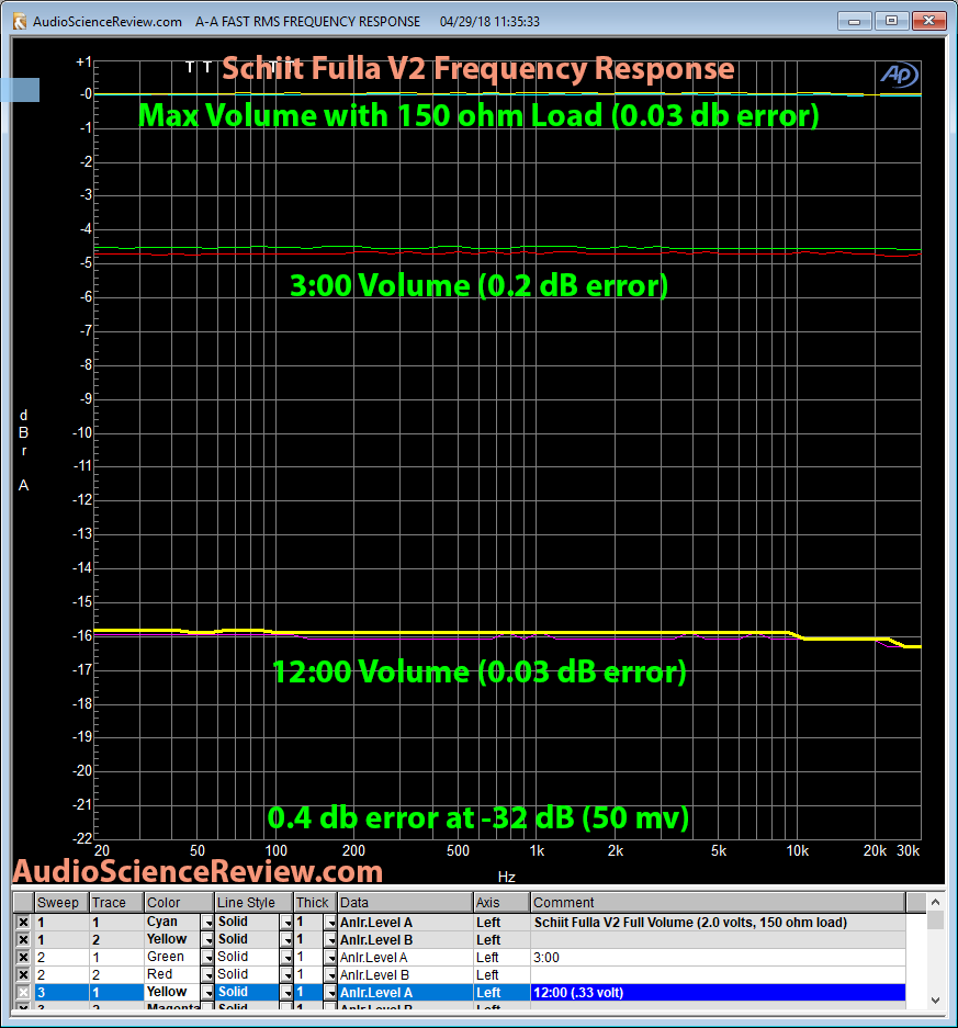 Schiit Fulla V2 DAC Headphone Amp Frequency Response.png
