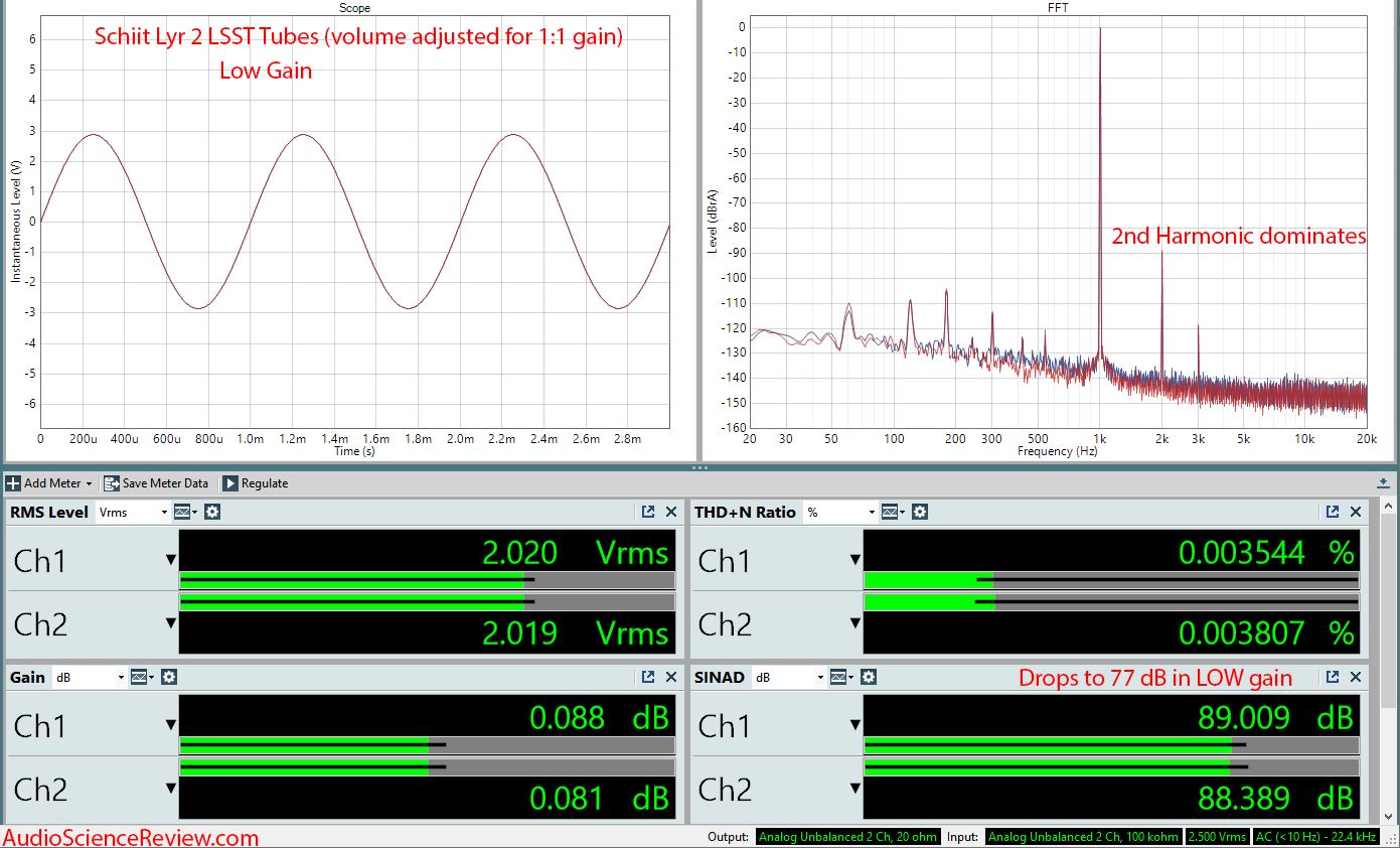 Schiit Lyr 2 Preamplifier  Amplifier LSST tube Audio Measurements.png