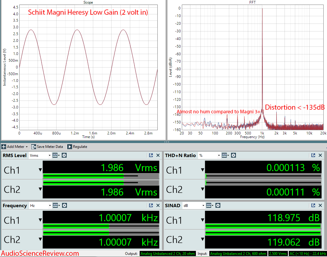 Schiit Magni Heresy Headphone Amplifier Audio Measurements.png