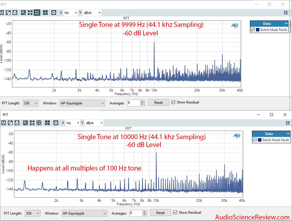 Schiit Modi Multibit DAC 100 Hz -60 dB signal processing problem Measurements.png