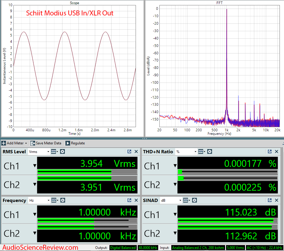 Schiit Modius Balanced USB DAC Audio Measurements.png