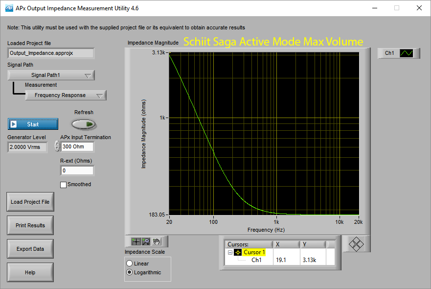 Schiit Saga Hybrid Tube Passive Pre-amplifier Active mode output impedance measurements.png