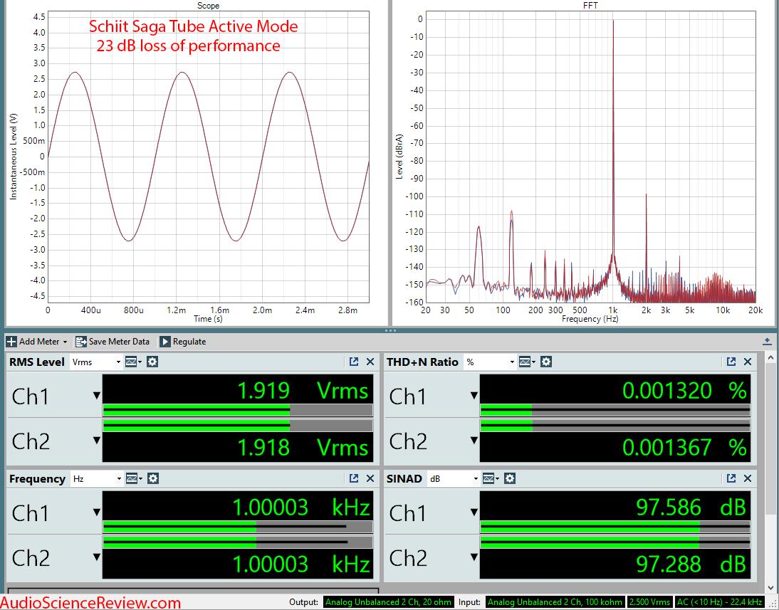 Schiit Saga Hybrid Tube Passive Pre-amplifier Dashboard Active measurements.png