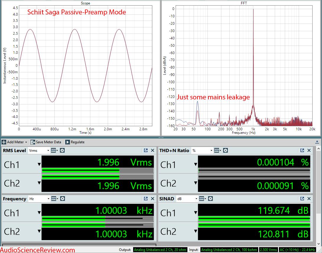 Schiit Saga Hybrid Tube Passive Pre-amplifier Dashboard Passive measurements.png