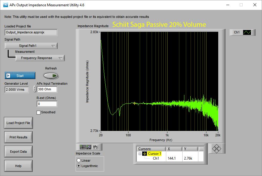 Schiit Saga Hybrid Tube Passive Pre-amplifier Passive Output Impedance Sample measurements.png