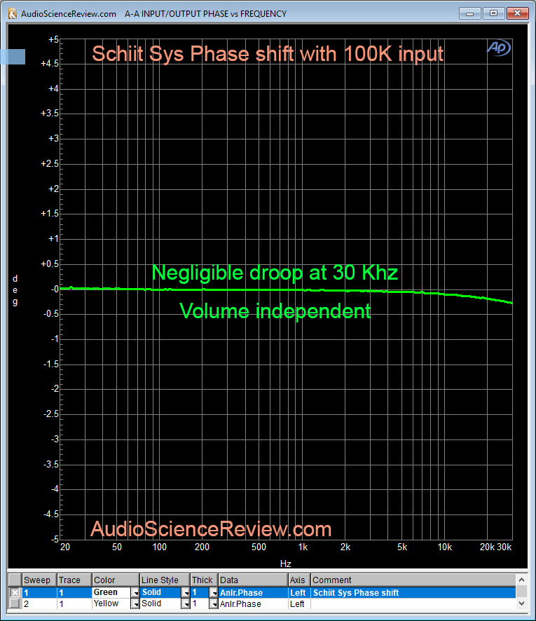 Schiit Sys Phase Shift Measurement.png