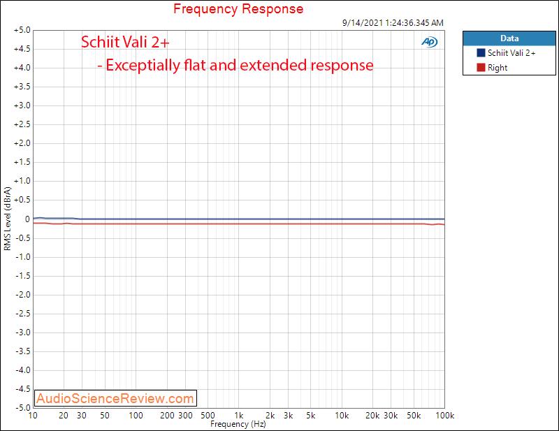 Schiit Vali 2+ Frequency Response Measurements Tube Headphone Amplifier.png