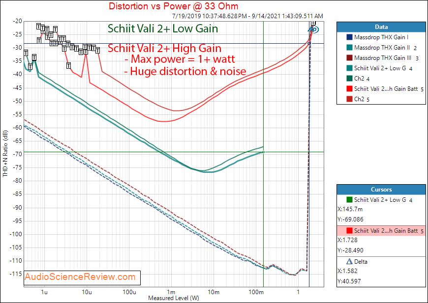 Schiit Vali 2+ Power into 32 Measurements Tube Headphone Amplifier.png