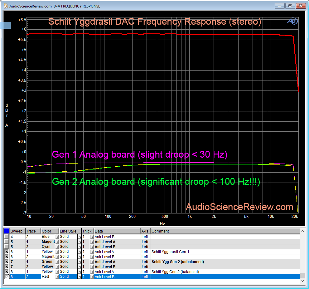 Schiit Yggdrasil DAC Frequency Response Measurement.png