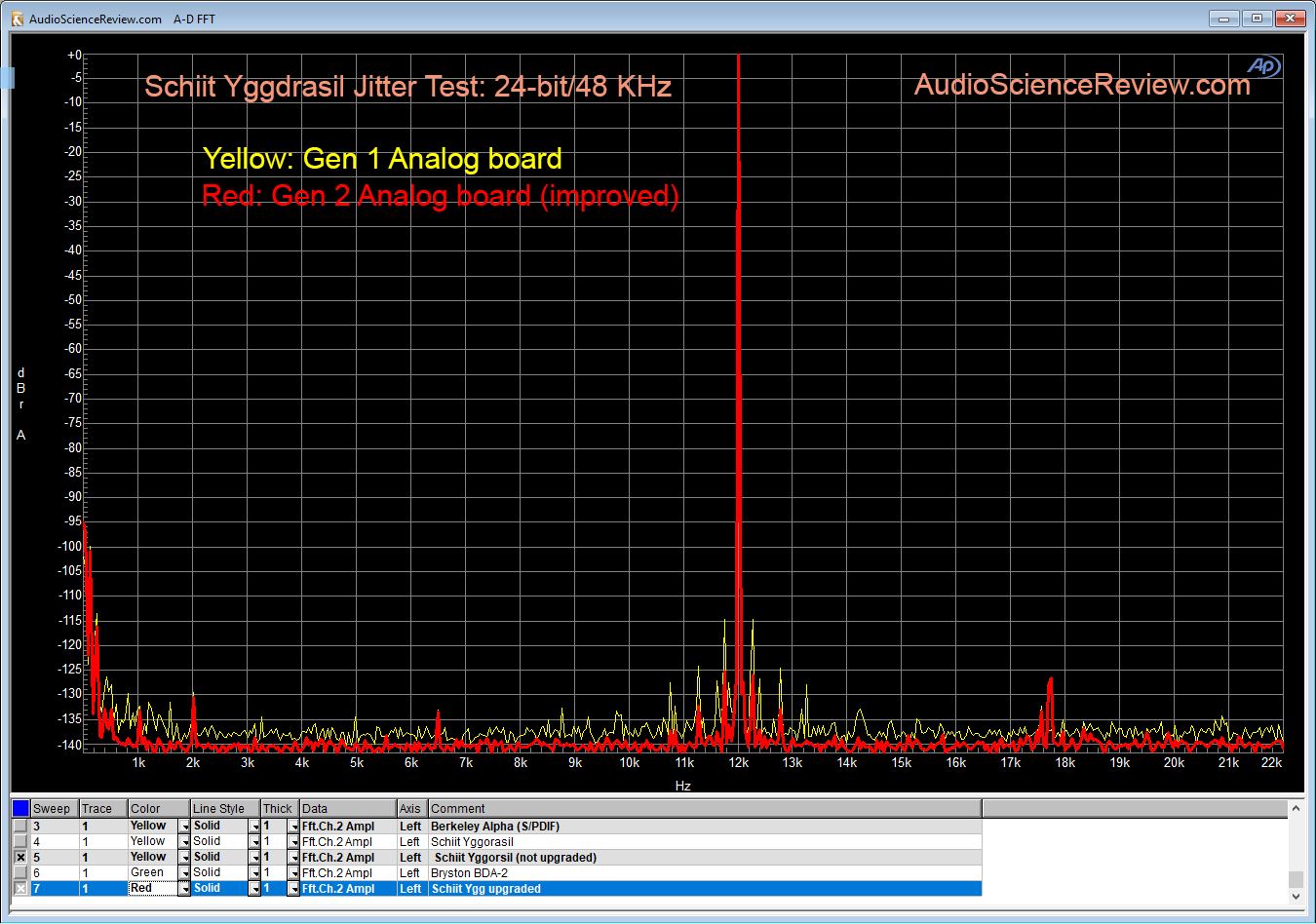 Schiit Yggdrasil DAC Jitter Measurement.psd.png