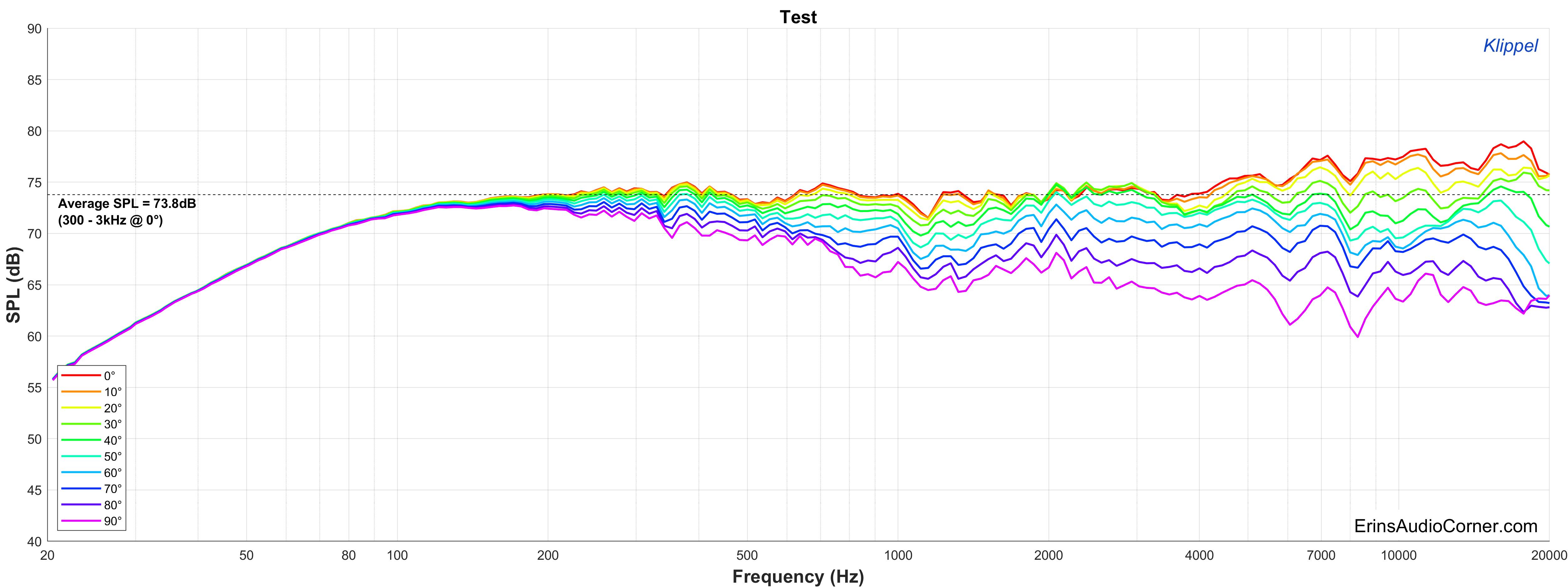 Selah Audio RC3R SPL Horizontal FR_linewidth_1.5.png