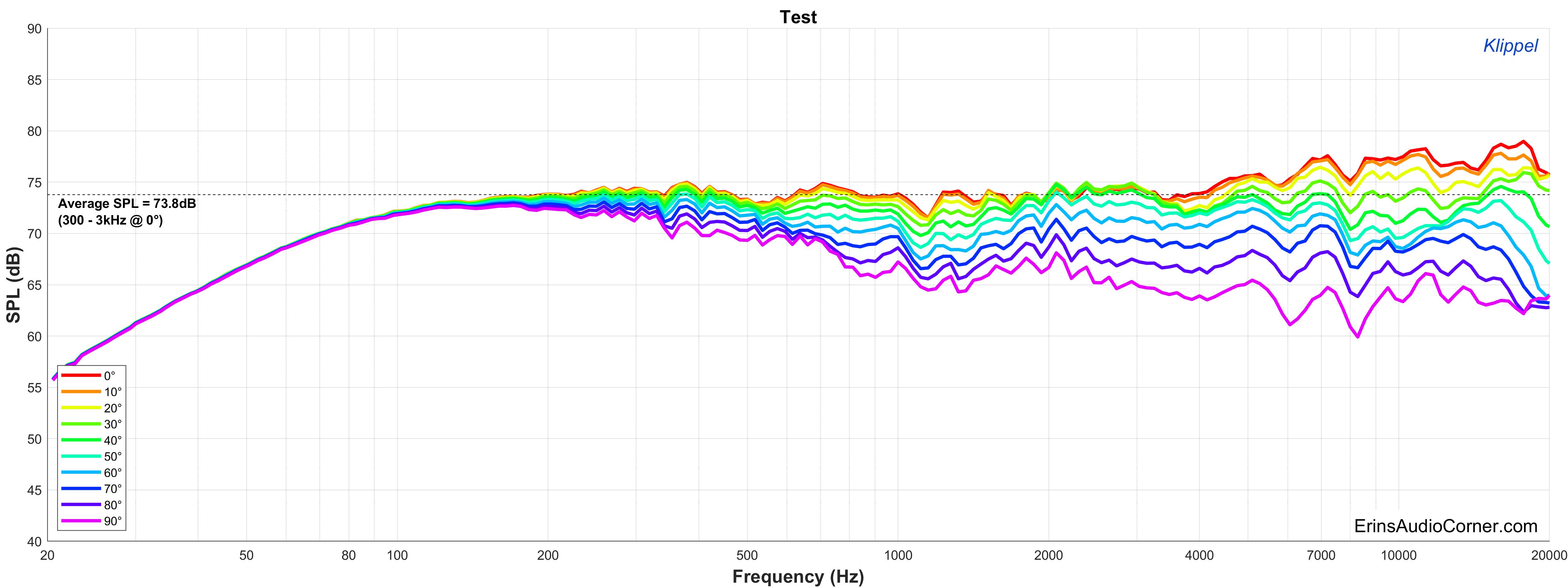 Selah Audio RC3R SPL Horizontal FR_linewidth_2.5.png