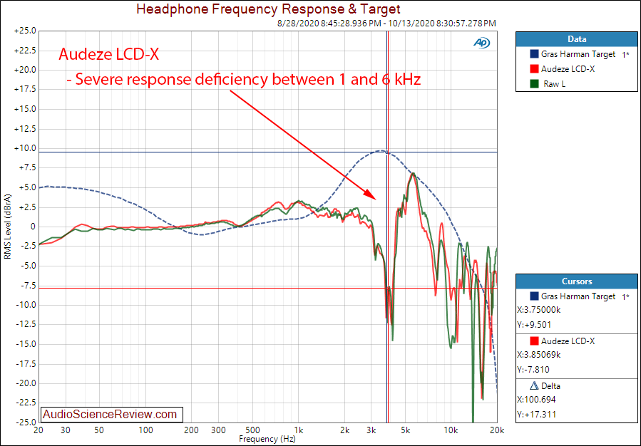 Sennheiser HD-650 Frequency Response Audio Measurements.png