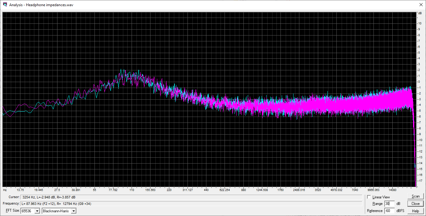 Sennheiser HD535 on 470 ohm load.png