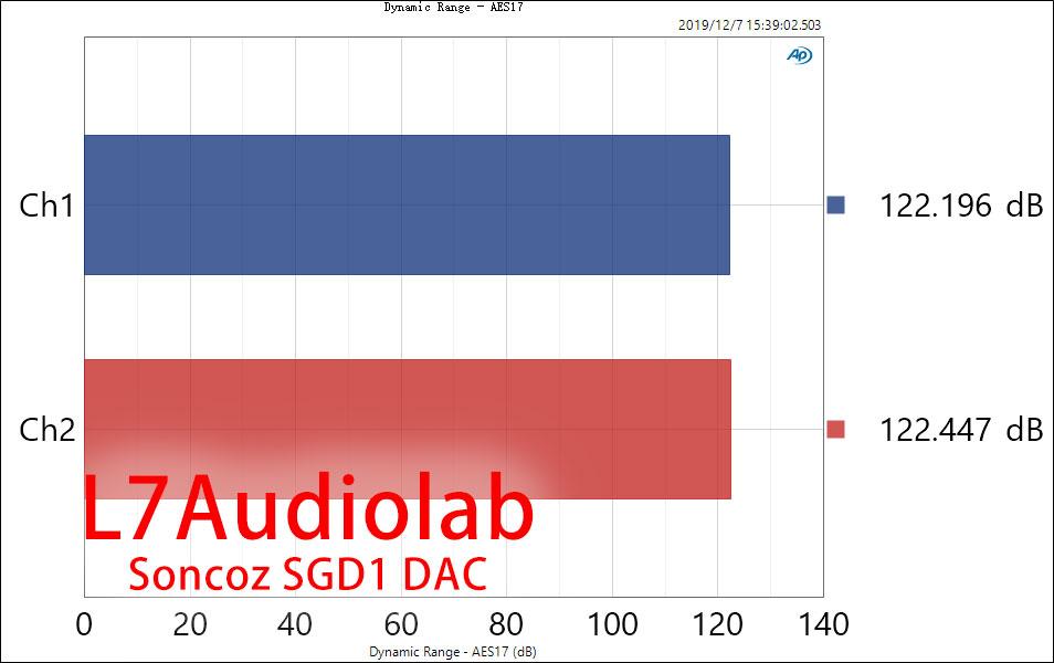 SGD1Dynamic-Range---AES17.jpg