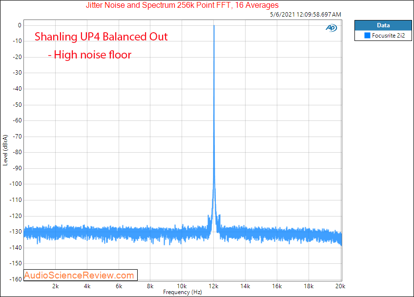 Shanling UP 4 Jitter Measurement balanced Headphone Amplifier.png