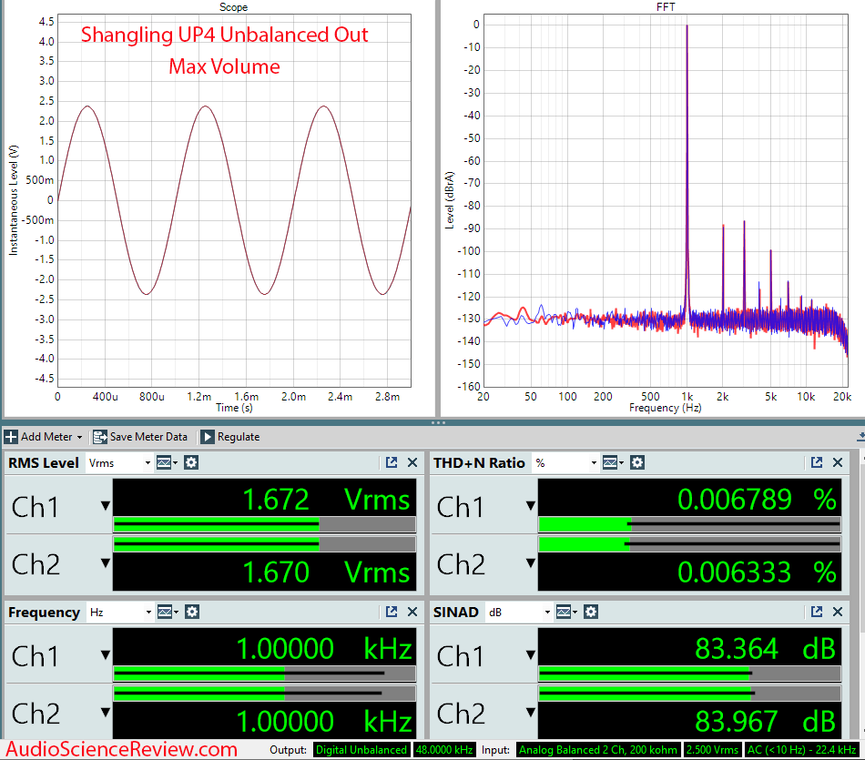 Shanling UP 4 Measurement Unbalanced Headphone Amplifier.png