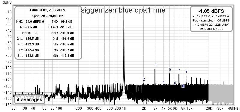 siggen zen blue dpa1 rme.jpg