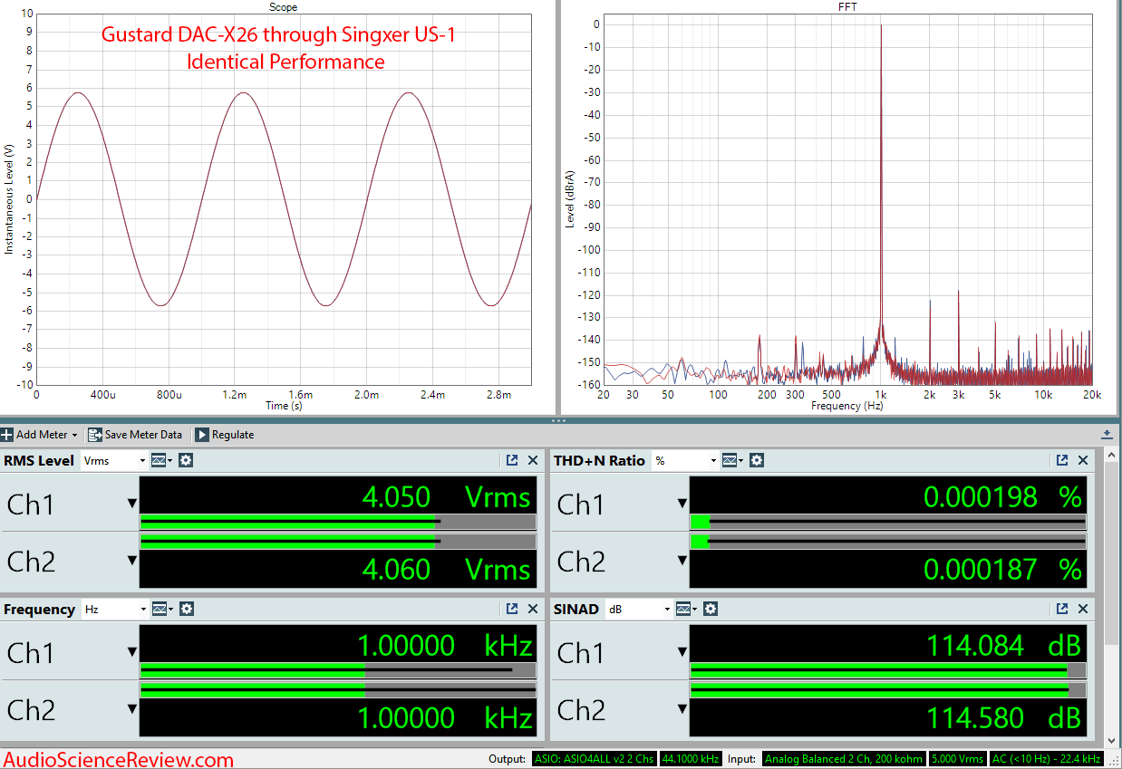 Singxer SU-1 USB to SPDIF Converter Audio Measurements.png